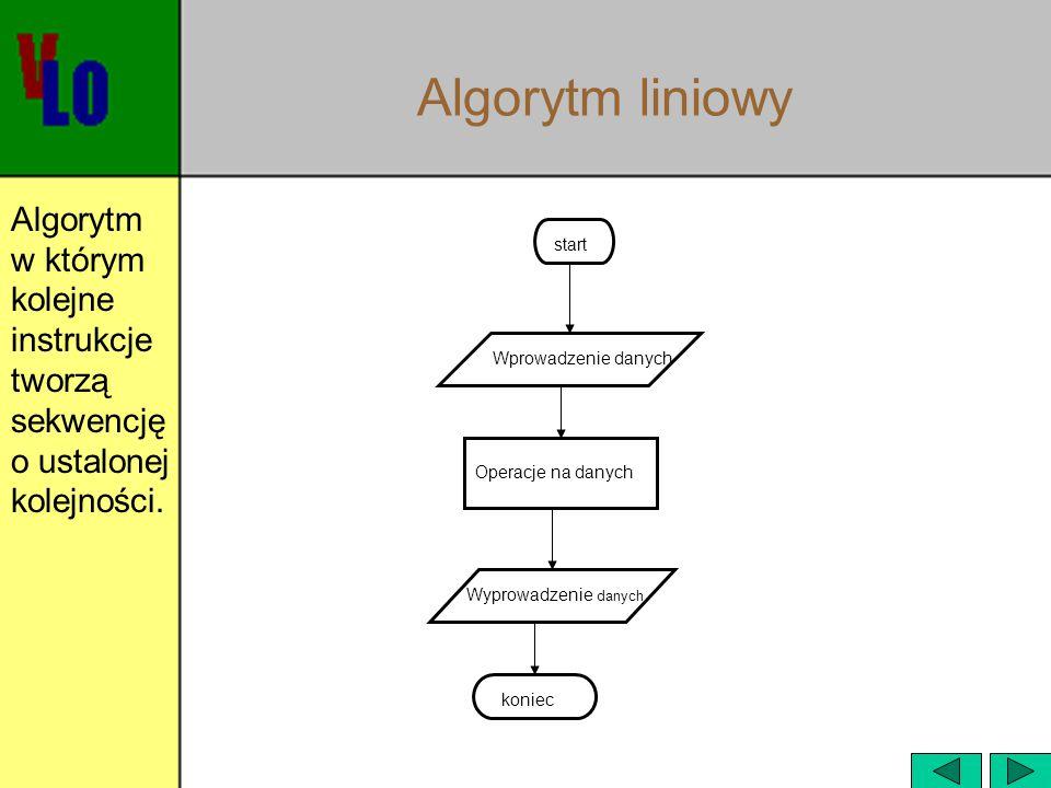 OD PROBLEMU DO PROGRAMU Metoda od ogółu do szczegółu Krok 1 - postawienie problemu Krok 2 - opis szczegółowy algorytmu Krok 3 - zapis algorytmu w kodzie pseudojęzyka Krok 4 - zapis algortmu w języku programowania