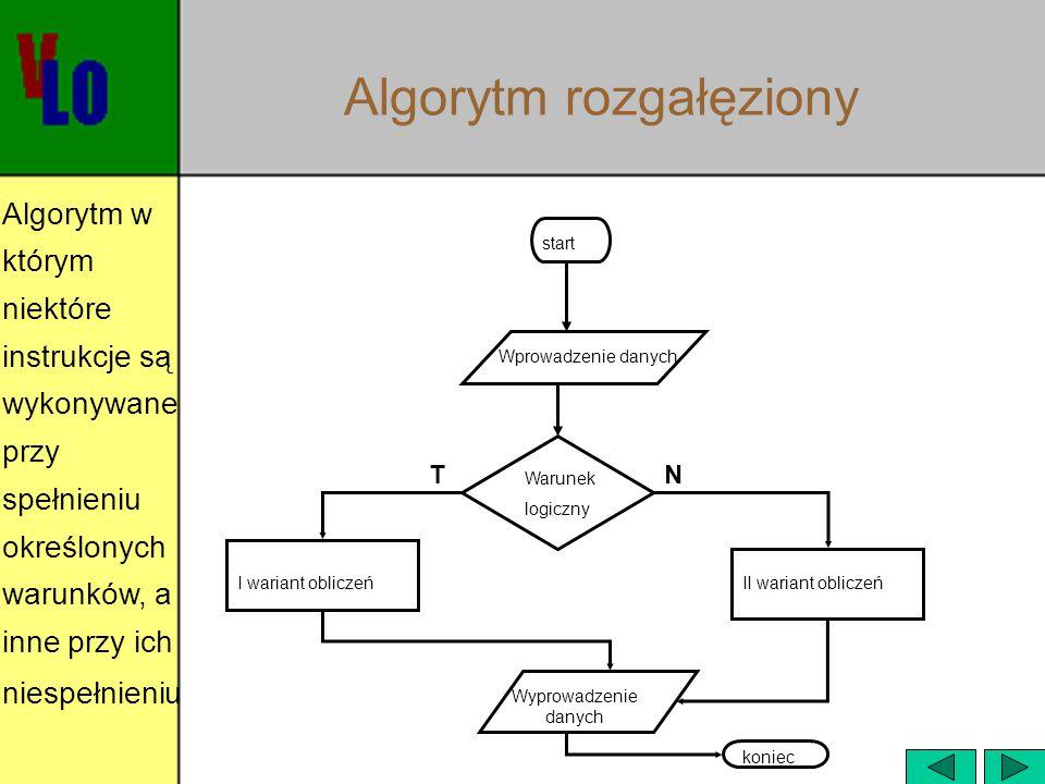 Prezentacja algorytmu szyfr Cezara w postaci:  Schematu blokowego w programie Ei  Programu w Visual Basicu  pliki: szyfr.rys, szyfr.vbmszyfr.vbm