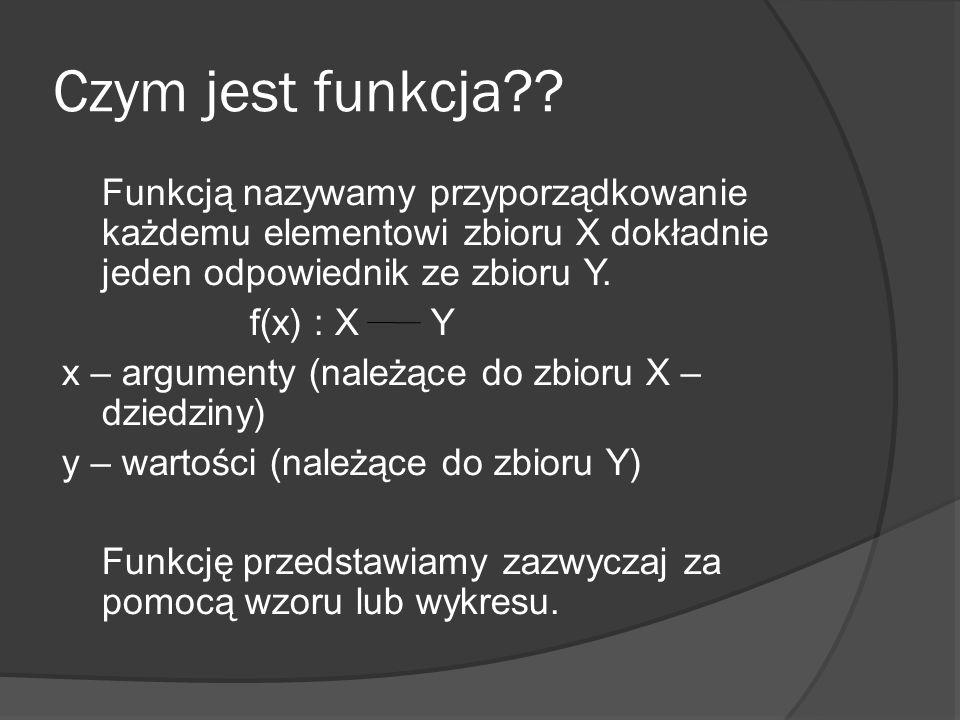 Czym jest funkcja?? Funkcją nazywamy przyporządkowanie każdemu elementowi zbioru X dokładnie jeden odpowiednik ze zbioru Y. f(x) : X Y x – argumenty (