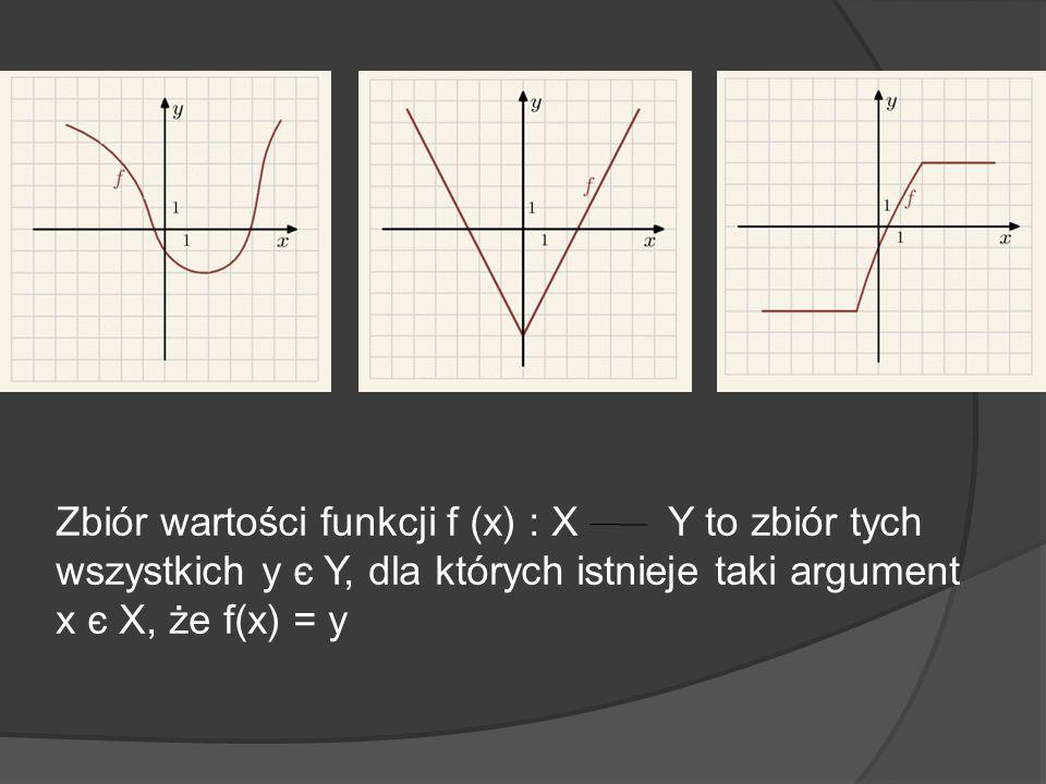 Zbiór wartości funkcji f (x) : X Y to zbiór tych wszystkich y є Y, dla których istnieje taki argument x є X, że f(x) = y
