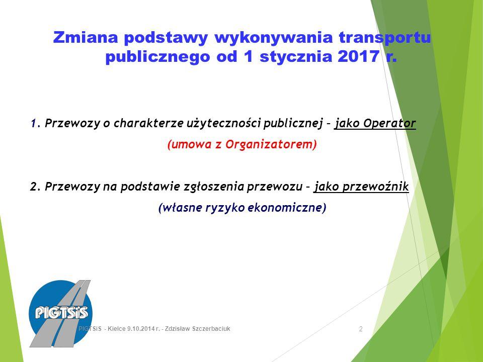 Zmiana podstawy wykonywania transportu publicznego od 1 stycznia 2017 r.