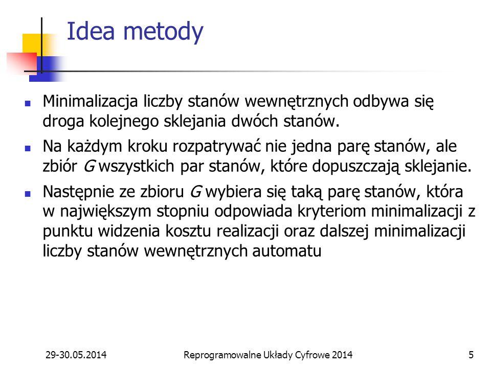 29-30.05.2014Reprogramowalne Układy Cyfrowe 20145 Idea metody Minimalizacja liczby stanów wewnętrznych odbywa się droga kolejnego sklejania dwóch stanów.