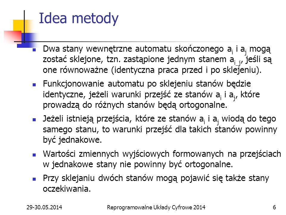 29-30.05.2014Reprogramowalne Układy Cyfrowe 20146 Idea metody Dwa stany wewnętrzne automatu skończonego a i i a j mogą zostać sklejone, tzn. zastąpion