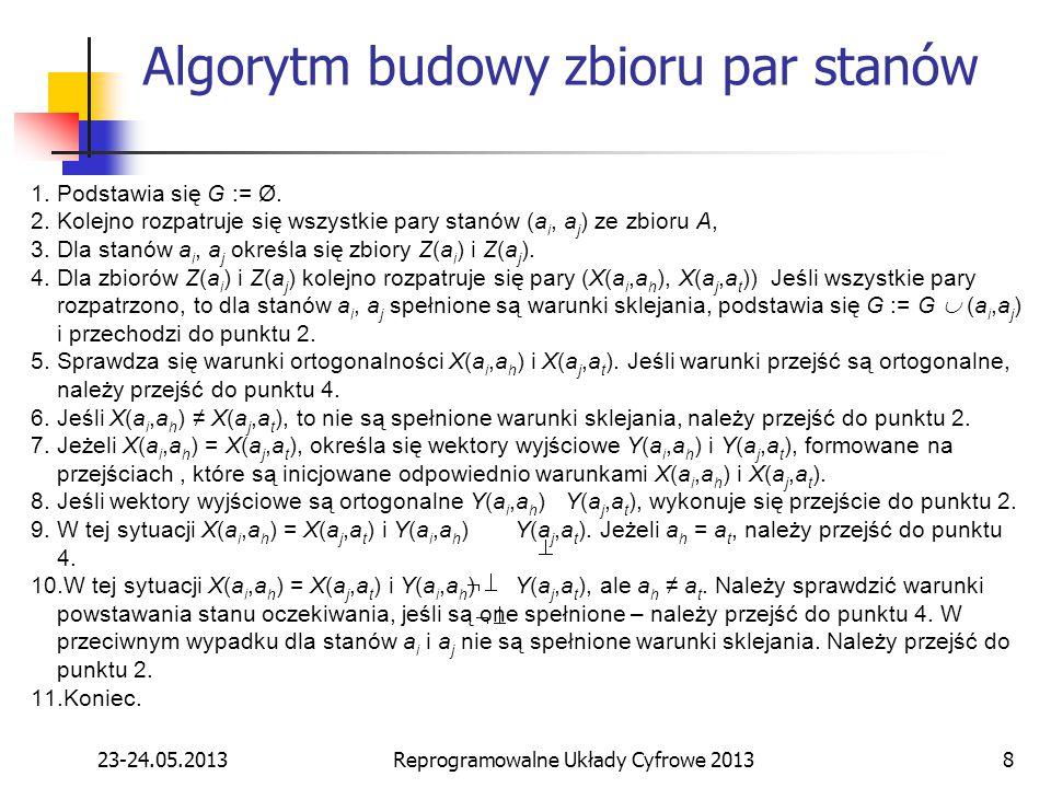 23-24.05.2013Reprogramowalne Układy Cyfrowe 20138 1.Podstawia się G := Ø. 2.Kolejno rozpatruje się wszystkie pary stanów (a i, a j ) ze zbioru A, 3.Dl