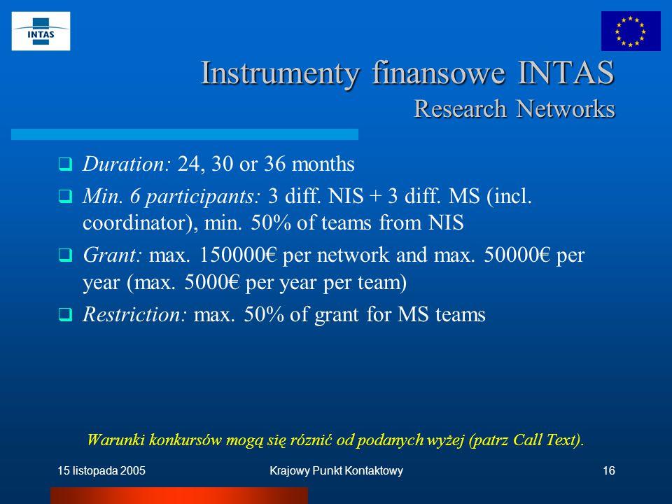 15 listopada 2005Krajowy Punkt Kontaktowy16 Instrumenty finansowe INTAS Research Networks  Duration: 24, 30 or 36 months  Min.