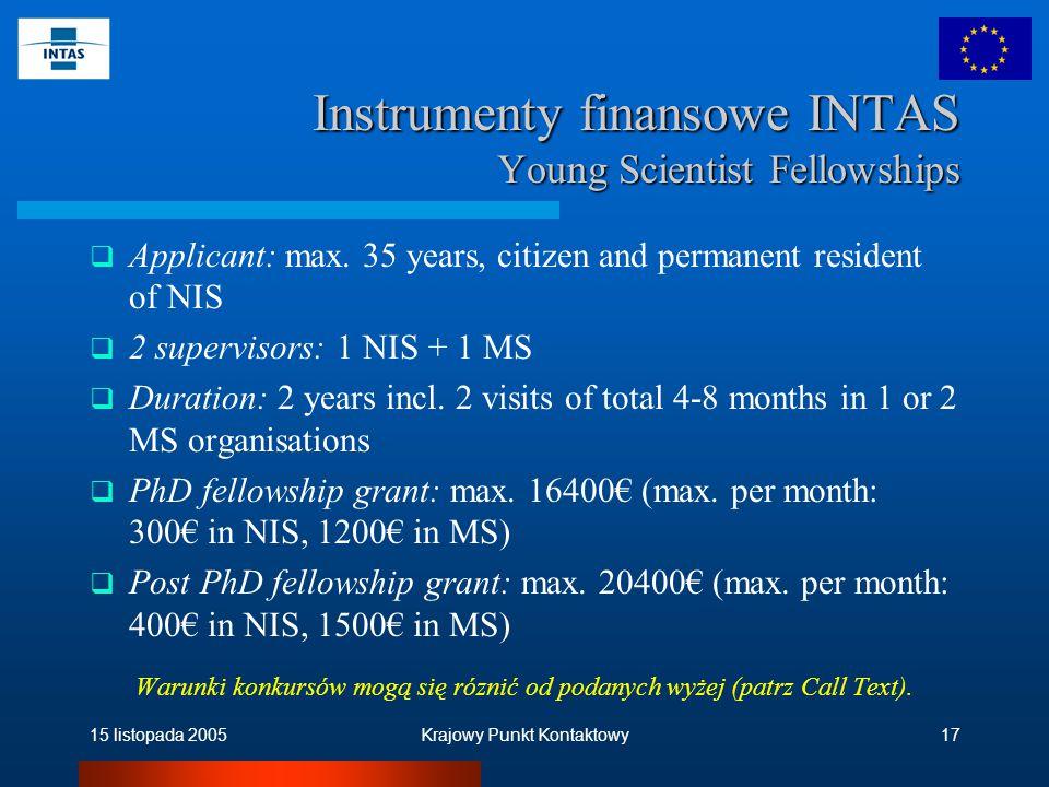 15 listopada 2005Krajowy Punkt Kontaktowy17 Instrumenty finansowe INTAS Young Scientist Fellowships  Applicant: max.