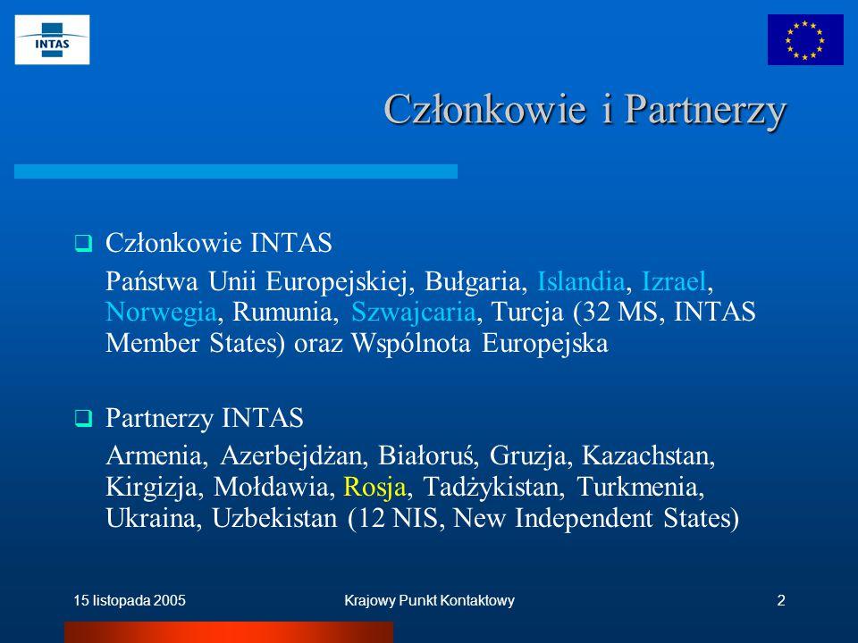 15 listopada 2005Krajowy Punkt Kontaktowy2 Członkowie i Partnerzy  Członkowie INTAS Państwa Unii Europejskiej, Bułgaria, Islandia, Izrael, Norwegia, Rumunia, Szwajcaria, Turcja (32 MS, INTAS Member States) oraz Wspólnota Europejska  Partnerzy INTAS Armenia, Azerbejdżan, Białoruś, Gruzja, Kazachstan, Kirgizja, Mołdawia, Rosja, Tadżykistan, Turkmenia, Ukraina, Uzbekistan (12 NIS, New Independent States)