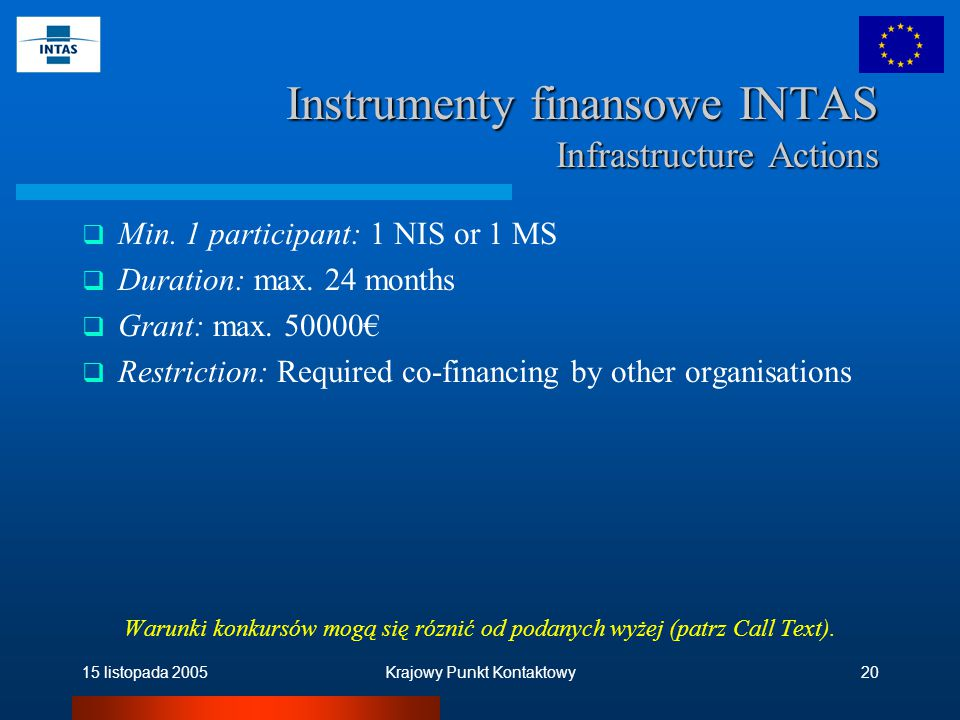 15 listopada 2005Krajowy Punkt Kontaktowy20 Instrumenty finansowe INTAS Infrastructure Actions  Min.