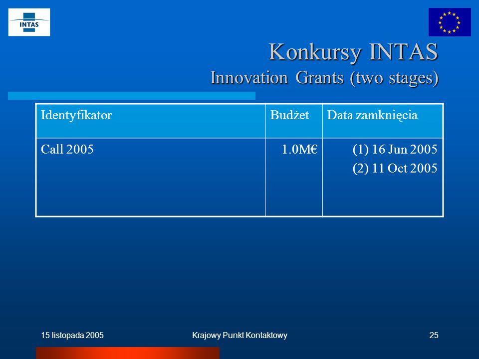 15 listopada 2005Krajowy Punkt Kontaktowy25 Konkursy INTAS Innovation Grants (two stages) Identyfikator BudżetData zamknięcia Call 20051.0M€(1) 16 Jun 2005 (2) 11 Oct 2005