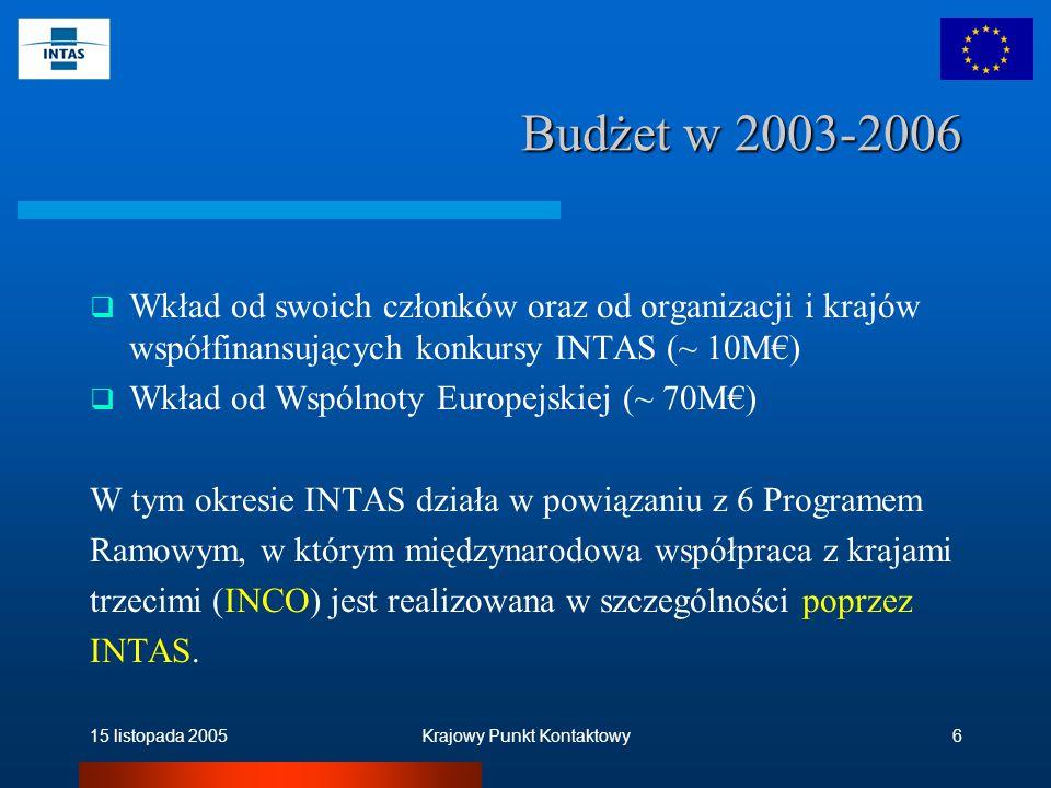 15 listopada 2005Krajowy Punkt Kontaktowy6 Budżet w 2003-2006  Wkład od swoich członków oraz od organizacji i krajów współfinansujących konkursy INTAS (~ 10M€)  Wkład od Wspólnoty Europejskiej (~ 70M€) W tym okresie INTAS działa w powiązaniu z 6 Programem Ramowym, w którym międzynarodowa współpraca z krajami trzecimi (INCO) jest realizowana w szczególności poprzez INTAS.