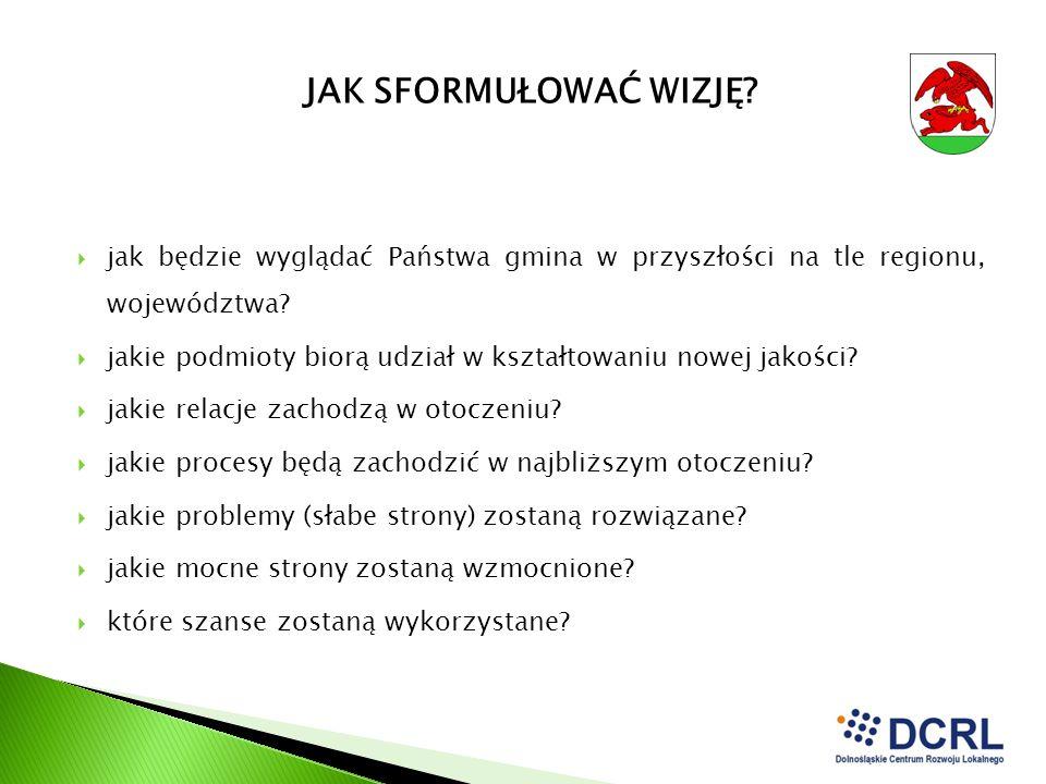 Wizja – Przykłady Bielawa – innowacyjne miasto przedsiębiorczości, turystyki, ekologii i kultury Ziemia raciborska regionem (obszarem) zintegrowanego, przyjaznego sąsiedztwa, o wysokim poziomie życia, zrównoważonej i wielofunkcyjnej gospodarce, otwartym na wiedzę i świat Gmina Milicz przyjazna mieszkańcom i środowisku Kawęczyn to gmina bezpieczna i nowoczesna, dbająca o lokalną tradycję i kulturę, otwarta na inwestorów i turystów, bogata aktywnymi społecznie i gospodarczo mieszkańcami.
