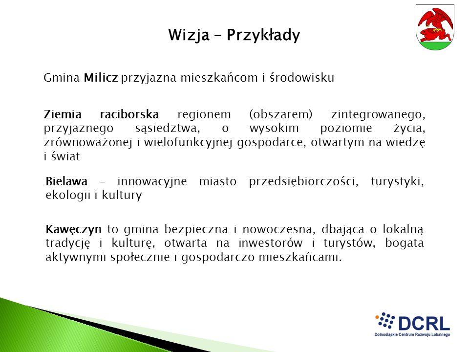 Wizja – Przykłady Bielawa – innowacyjne miasto przedsiębiorczości, turystyki, ekologii i kultury Ziemia raciborska regionem (obszarem) zintegrowanego,