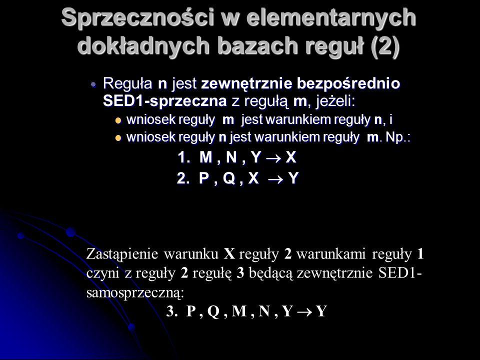 Sprzeczności w elementarnych dokładnych bazach reguł (2)  Reguła n jest zewnętrznie bezpośrednio SED1-sprzeczna z regułą m, jeżeli: wniosek reguły m