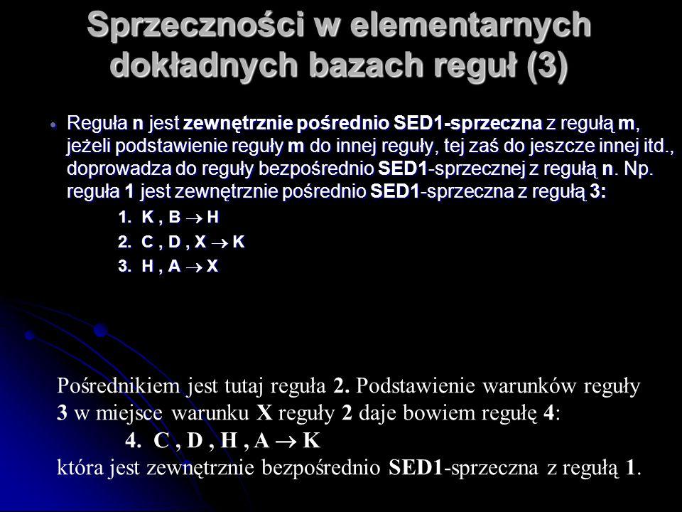 Sprzeczności w elementarnych dokładnych bazach reguł (3)  Reguła n jest zewnętrznie pośrednio SED1-sprzeczna z regułą m, jeżeli podstawienie reguły m