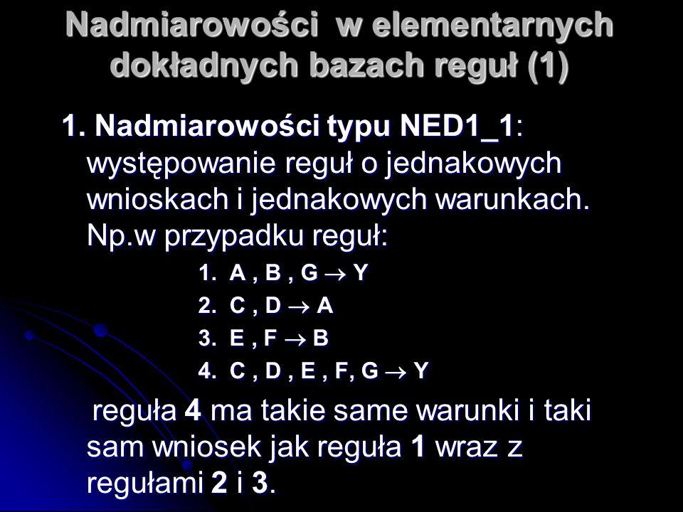 Nadmiarowości w elementarnych dokładnych bazach reguł (1) 1. Nadmiarowości typu NED1_1: występowanie reguł o jednakowych wnioskach i jednakowych warun