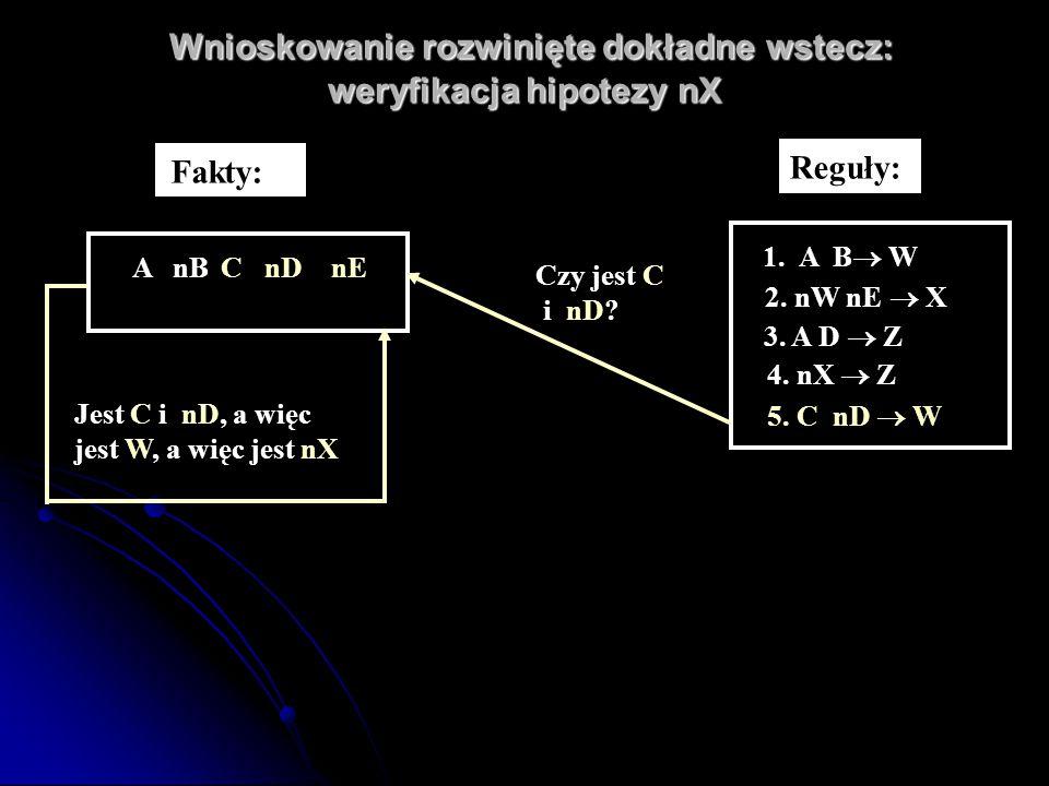 Wnioskowanie rozwinięte dokładne wstecz: weryfikacja hipotezy nX Wnioskowanie rozwinięte dokładne wstecz: weryfikacja hipotezy nX Fakty: A nB C nD nE