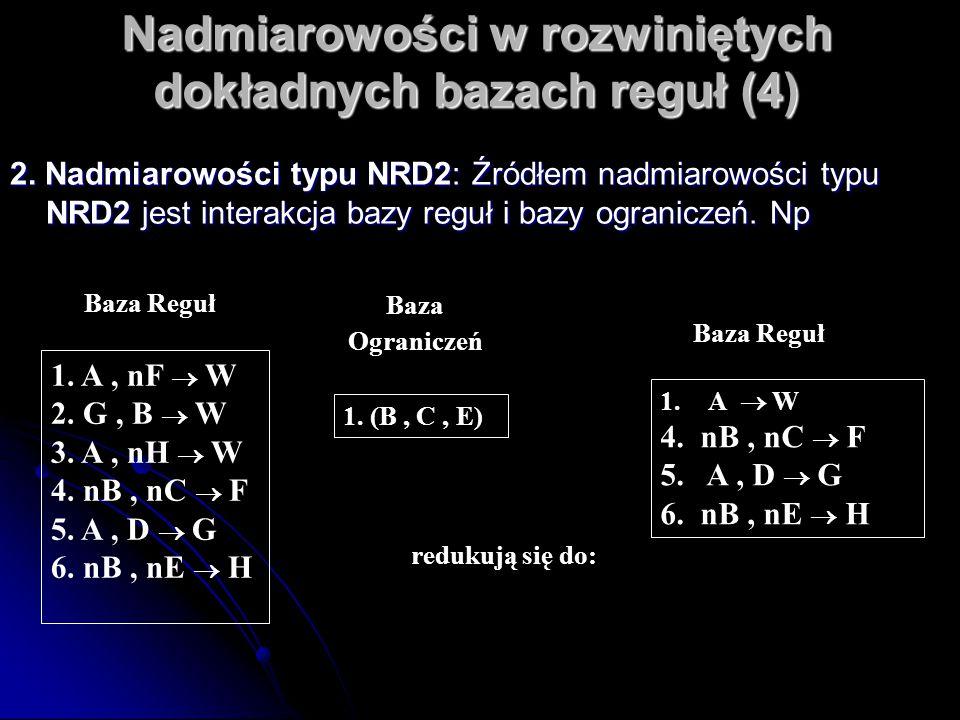 Nadmiarowości w rozwiniętych dokładnych bazach reguł (4) 2. Nadmiarowości typu NRD2: Źródłem nadmiarowości typu NRD2 jest interakcja bazy reguł i bazy