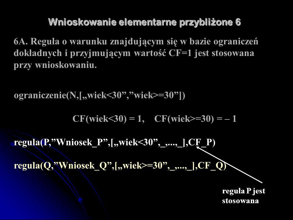 """ograniczenie(N,[""""wiek =30""""]) CF(wiek =30) = – 1 regula(P,""""Wniosek_P"""",[""""wiek<30"""",_,...,_],CF_P) regula(Q,""""Wniosek_Q"""",[""""wiek>=30"""",_,...,_],CF_Q) Wniosko"""