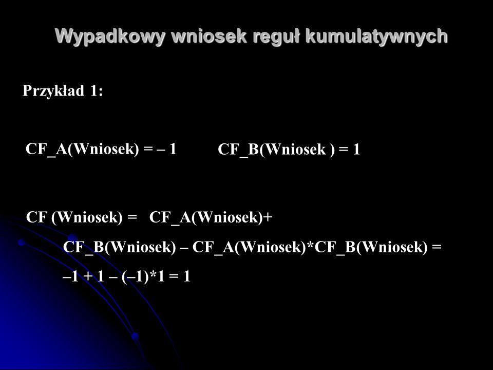 Wypadkowy wniosek reguł kumulatywnych Wypadkowy wniosek reguł kumulatywnych Przykład 1: CF_A(Wniosek) = – 1 CF_B(Wniosek ) = 1 CF (Wniosek) = CF_A(Wni