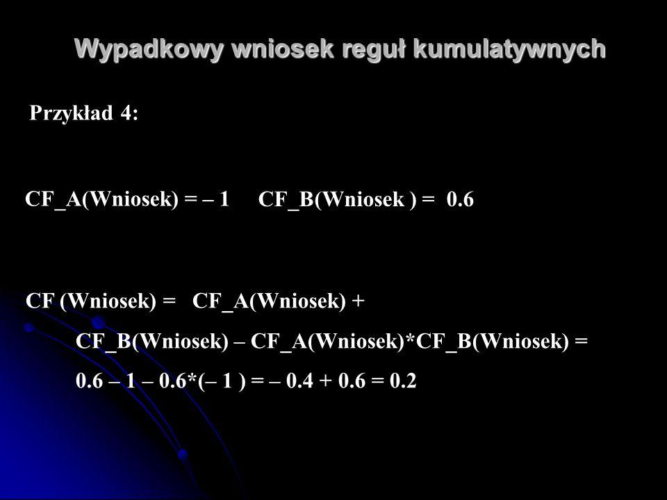 Wypadkowy wniosek reguł kumulatywnych Wypadkowy wniosek reguł kumulatywnych Przykład 4: CF_A(Wniosek) = – 1 CF_B(Wniosek ) = 0.6 CF (Wniosek) = CF_A(W
