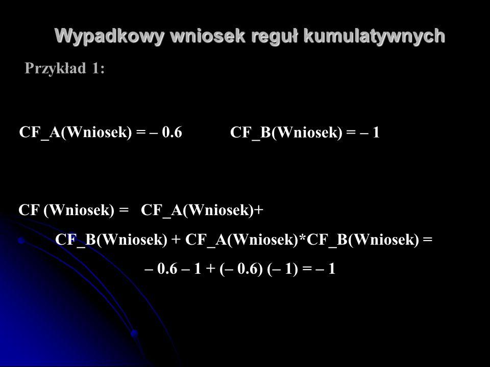 Wypadkowy wniosek reguł kumulatywnych Wypadkowy wniosek reguł kumulatywnych Przykład 1: CF (Wniosek) = CF_A(Wniosek)+ CF_B(Wniosek) + CF_A(Wniosek)*CF