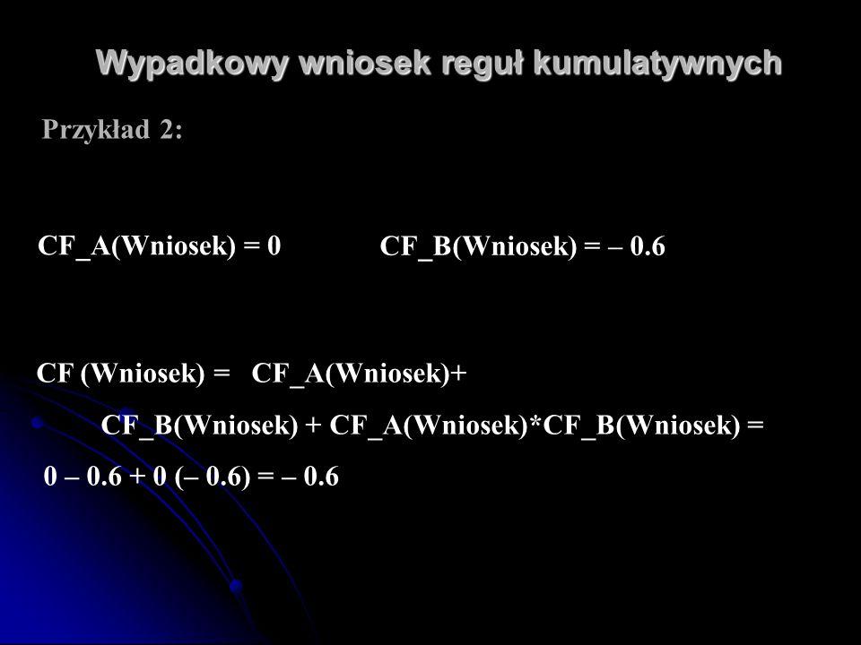 Wypadkowy wniosek reguł kumulatywnych Wypadkowy wniosek reguł kumulatywnych Przykład 2: CF (Wniosek) = CF_A(Wniosek)+ CF_B(Wniosek) + CF_A(Wniosek)*CF