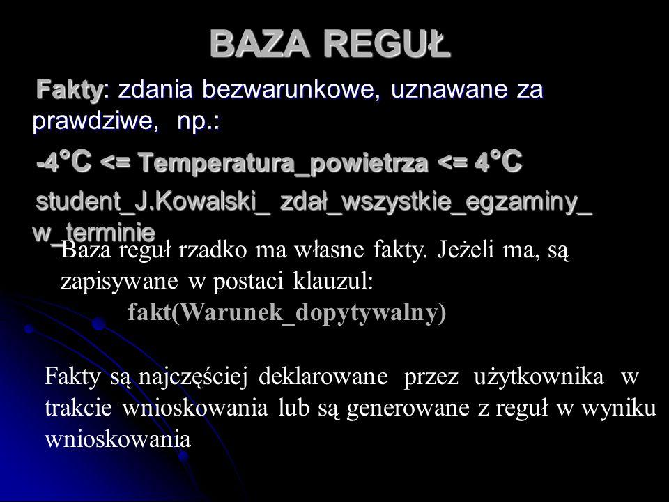 BAZA REGUŁ Fakty: zdania bezwarunkowe, uznawane za prawdziwe, np.: Fakty: zdania bezwarunkowe, uznawane za prawdziwe, np.: -4 °C <= Temperatura_powiet