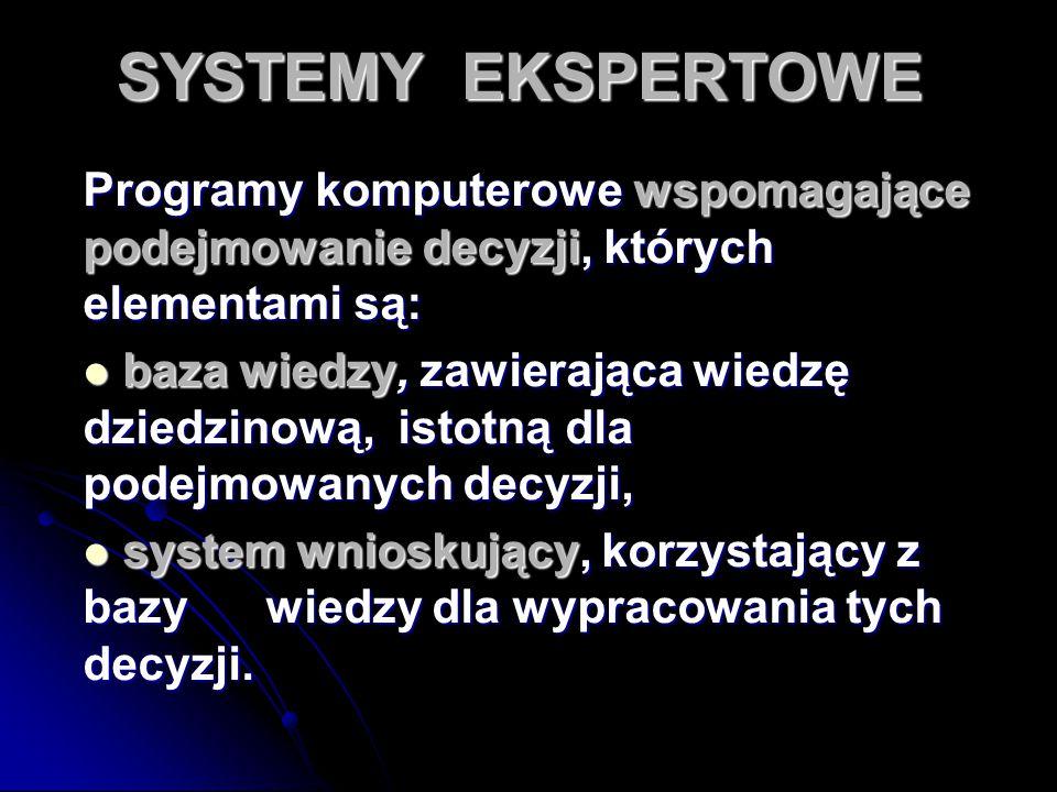 SYSTEMY EKSPERTOWE Programy komputerowe wspomagające podejmowanie decyzji, których elementami są: baza wiedzy, zawierająca wiedzę dziedzinową, istotną