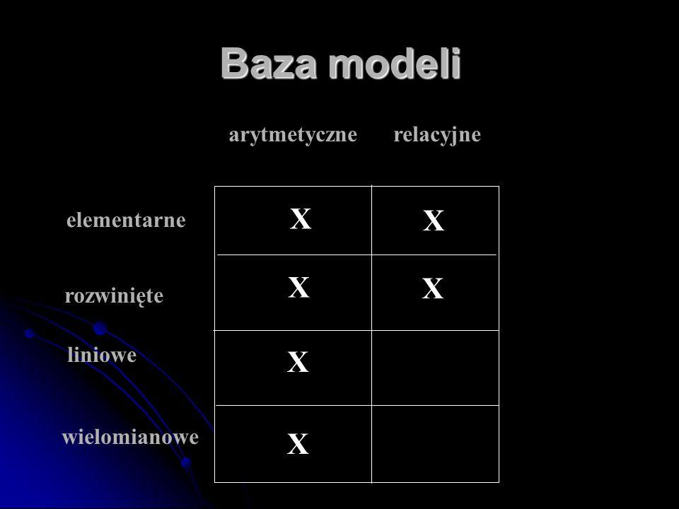 Baza modeli arytmetyczne relacyjne elementarne rozwinięte liniowe wielomianowe X X X X X X