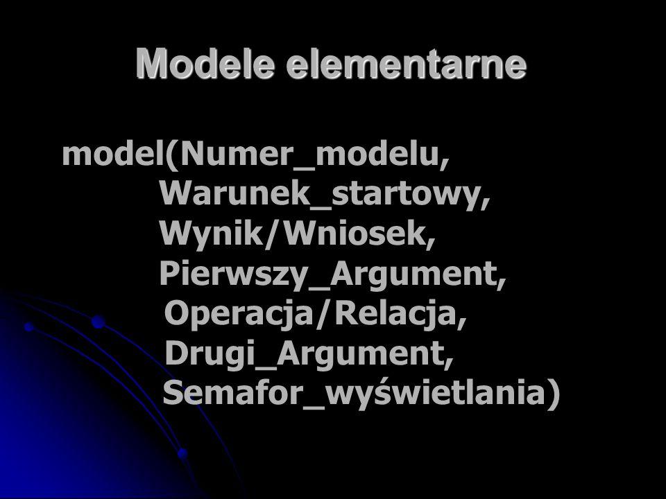 model(Numer_modelu, Warunek_startowy, Wynik/Wniosek, Pierwszy_Argument, Operacja/Relacja, Drugi_Argument, Semafor_wyświetlania) Modele elementarne