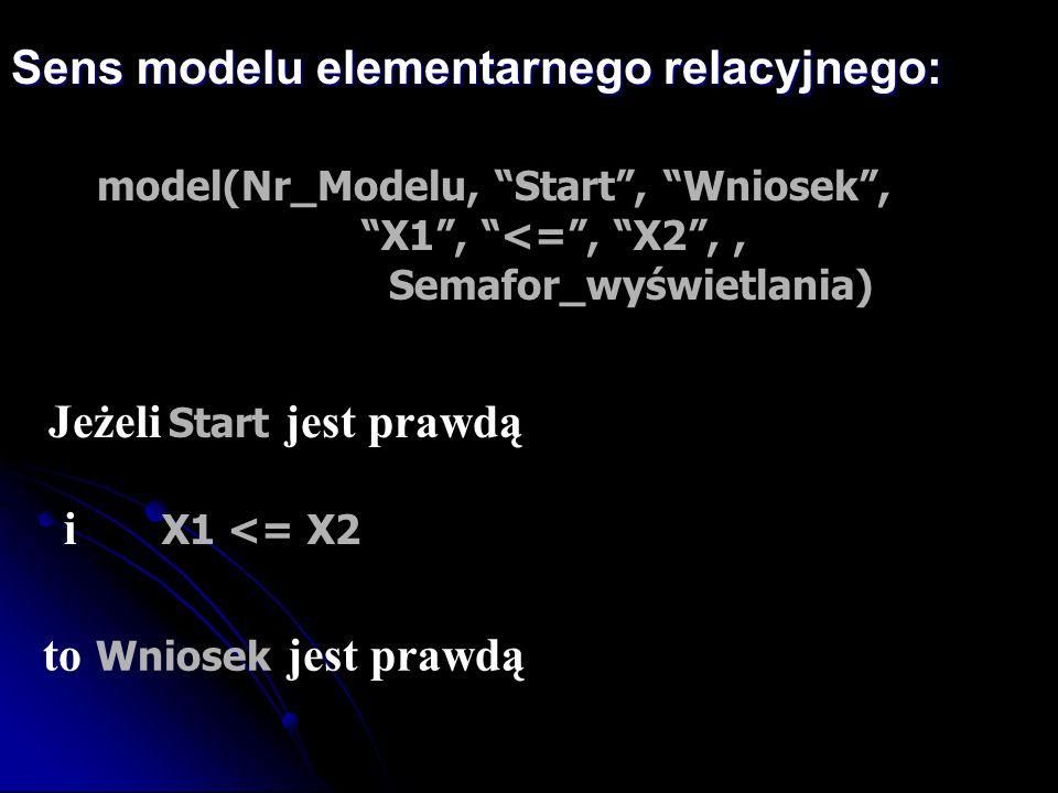 """Sens modelu elementarnego relacyjnego: model(Nr_Modelu, """"Start"""", """"Wniosek"""", """"X1"""", """"<="""", """"X2"""",, Semafor_wyświetlania) to Wniosek jest prawdą Jeżeli Sta"""