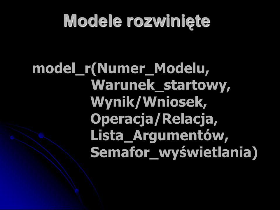 Modele rozwinięte model_r(Numer_Modelu, Warunek_startowy, Wynik/Wniosek, Operacja/Relacja, Lista_Argumentów, Semafor_wyświetlania)
