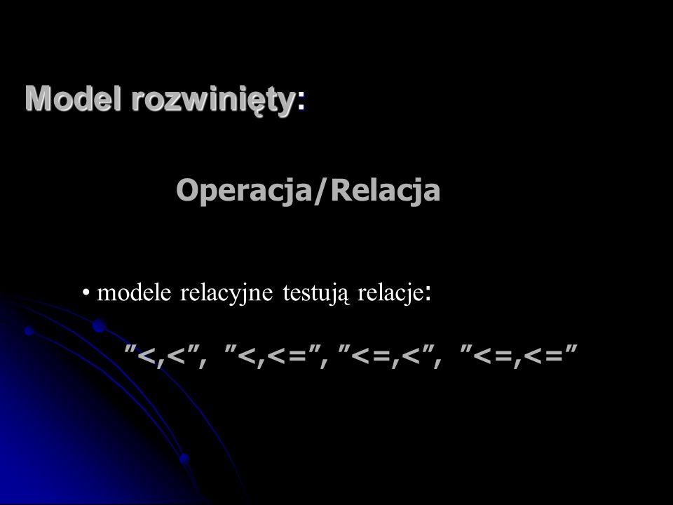 """Model rozwinięty: Operacja/Relacja modele relacyjne testują relacje : """"<,<"""", """"<,<="""", """"<=,<"""", """"<=,<="""""""