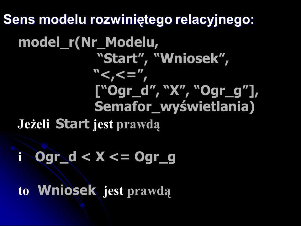 """Sens modelu rozwiniętego relacyjnego: model_r(Nr_Modelu, """"Start"""", """"Wniosek"""", """"<,<="""", [""""Ogr_d"""", """"X"""", """"Ogr_g""""], Semafor_wyświetlania) Jeżeli Start jest"""