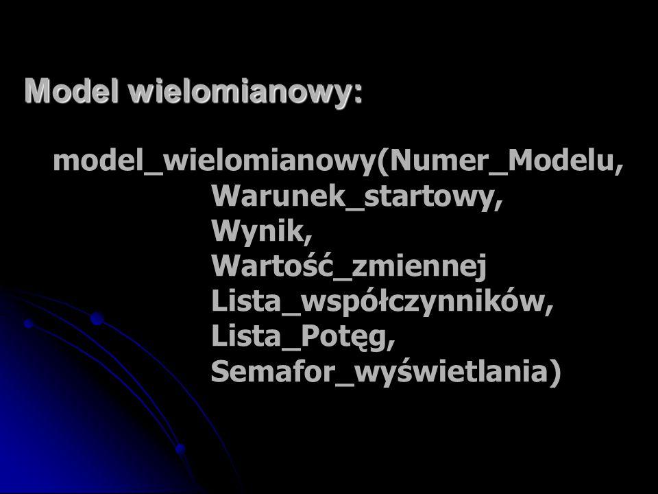 Model wielomianowy: model_wielomianowy(Numer_Modelu, Warunek_startowy, Wynik, Wartość_zmiennej Lista_współczynników, Lista_Potęg, Semafor_wyświetlania