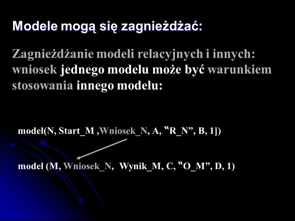 Modele mogą się zagnieżdżać: Zagnieżdżanie modeli relacyjnych i innych: wniosek jednego modelu może być warunkiem stosowania innego modelu: model(N, S