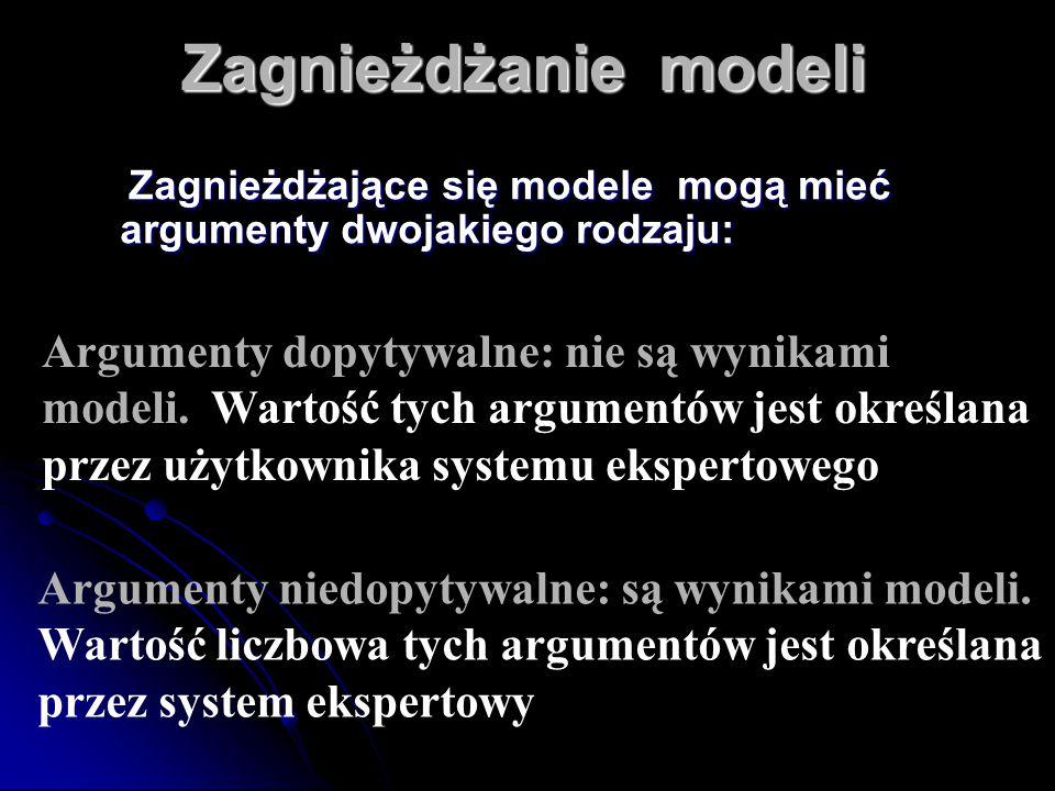 Zagnieżdżające się modele mogą mieć argumenty dwojakiego rodzaju: Zagnieżdżające się modele mogą mieć argumenty dwojakiego rodzaju: Argumenty dopytywa
