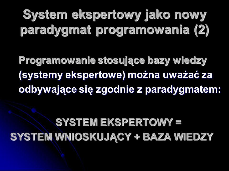 System ekspertowy jako nowy paradygmat programowania (2) Programowanie stosujące bazy wiedzy (systemy ekspertowe) można uważać za odbywające się zgodn