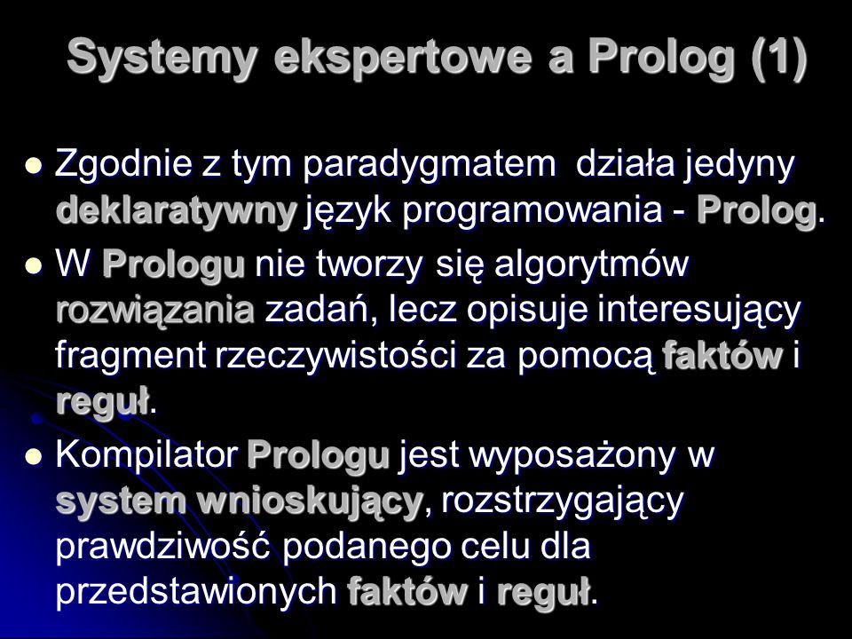 Systemy ekspertowe a Prolog (1) Zgodnie z tym paradygmatem działa jedyny deklaratywny język programowania - Prolog. Zgodnie z tym paradygmatem działa