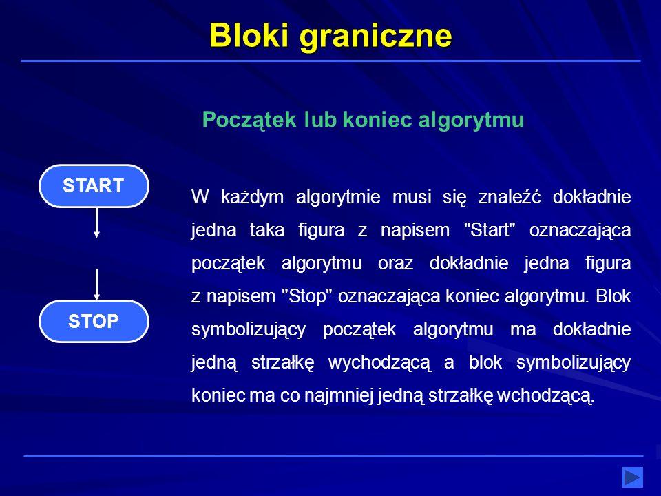 Bloki graniczne START STOP W każdym algorytmie musi się znaleźć dokładnie jedna taka figura z napisem