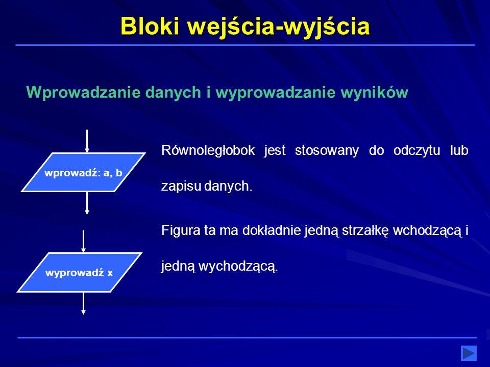 Bloki wejścia-wyjścia wprowadź: a, b Równoległobok jest stosowany do odczytu lub zapisu danych. Figura ta ma dokładnie jedną strzałkę wchodzącą i jedn