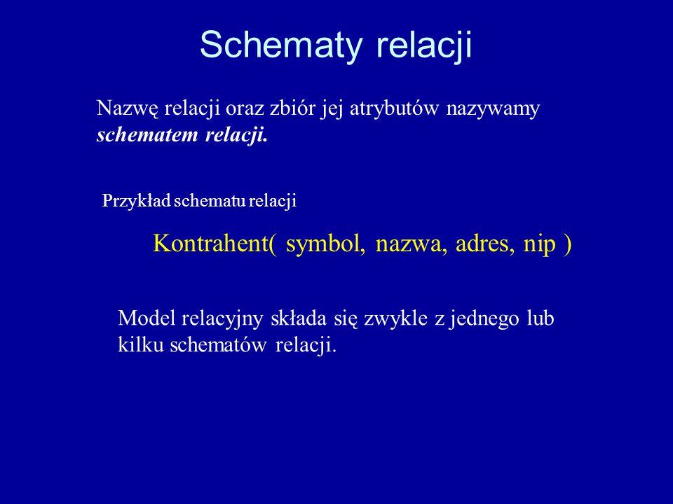 Schematy relacji Nazwę relacji oraz zbiór jej atrybutów nazywamy schematem relacji. Przykład schematu relacji Kontrahent( symbol, nazwa, adres, nip )
