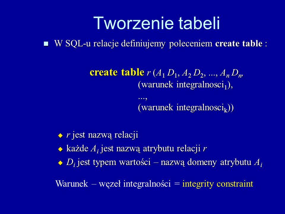 Tworzenie tabeli W SQL-u relacje definiujemy poleceniem create table : W SQL-u relacje definiujemy poleceniem create table : create table r (A 1 D 1,