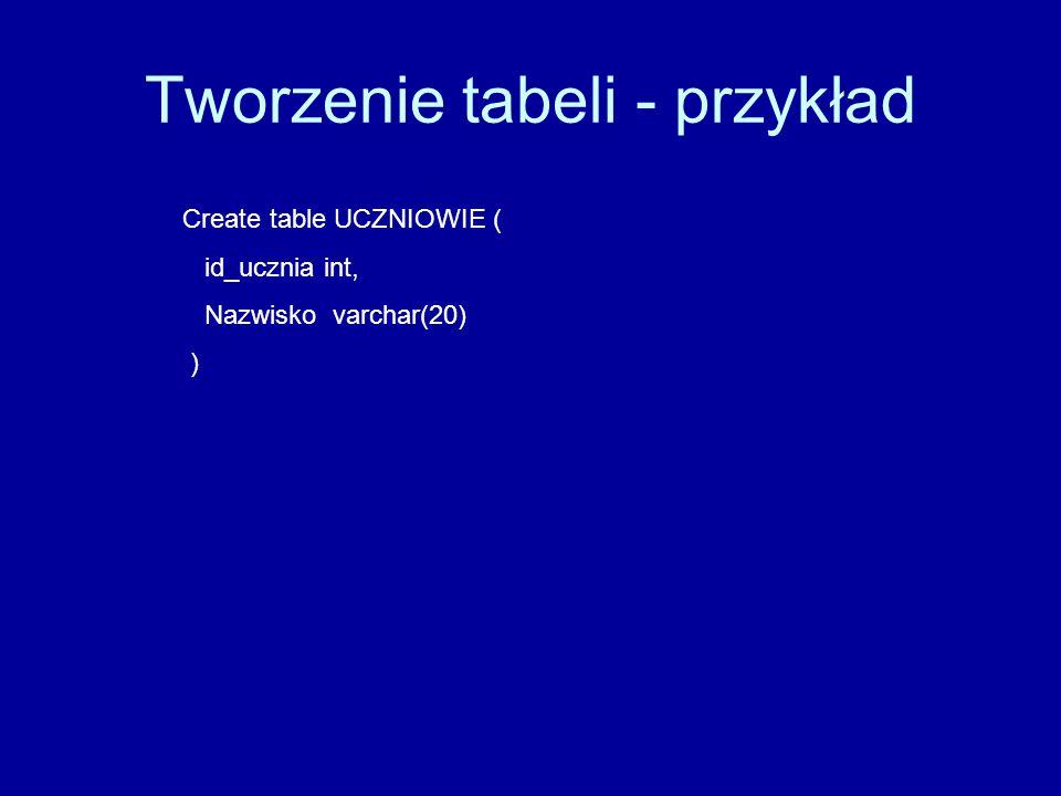 Tworzenie tabeli - przykład Create table UCZNIOWIE ( id_ucznia int, Nazwisko varchar(20) )