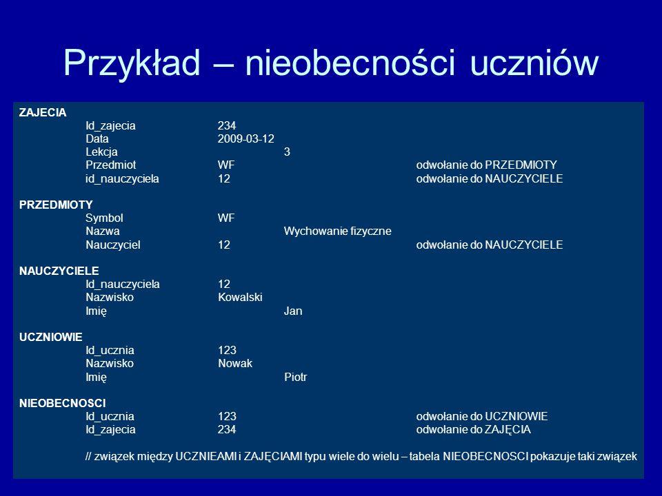 Przykład – nieobecności uczniów ZAJECIA Id_zajecia234 Data2009-03-12 Lekcja3 PrzedmiotWF odwołanie do PRZEDMIOTY id_nauczyciela12odwołanie do NAUCZYCI
