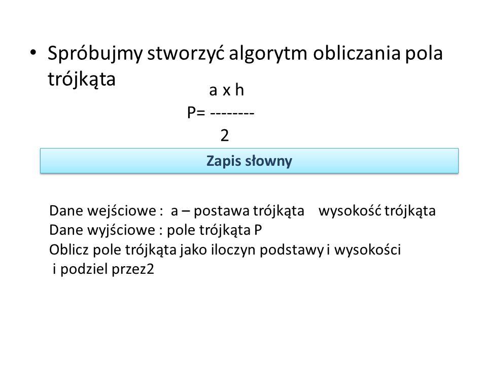 Krok 1 – wczytaj dane wejściowe Krok 2 – oblicz wynik pola pole ->axh/2 Krok 3 – wyświetl wynik Krok 4 – zakończ INPUT a, h P=axh/2 OUTPUT P Exit Lista kroków do wykonania Pseudokos