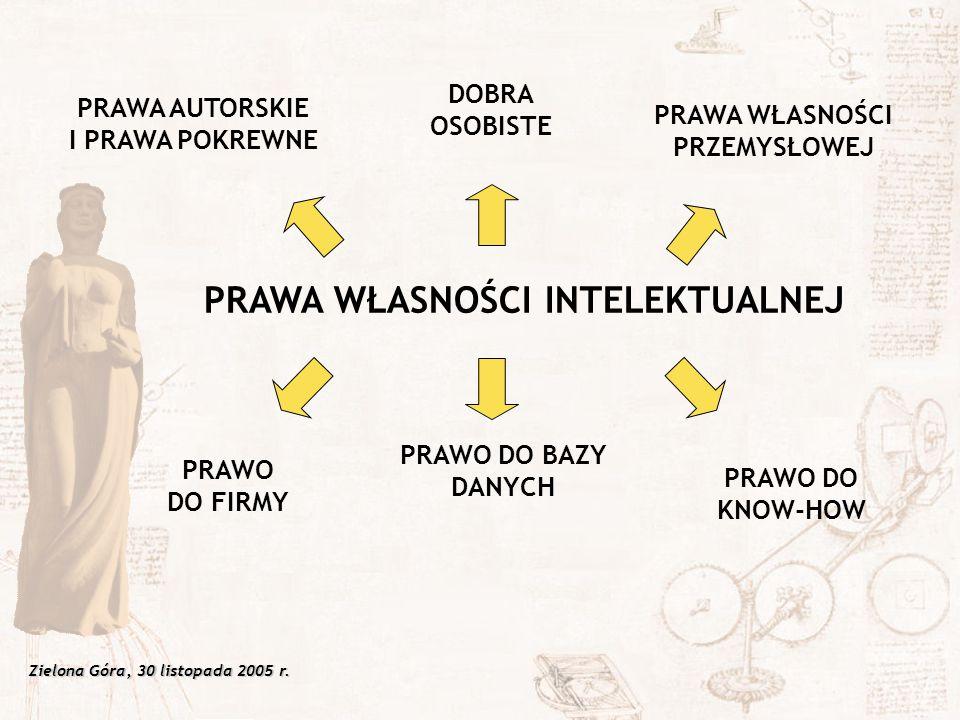 Zielona Góra, 30 listopada 2005 r. Badania stanu techniki i jej kierunków rozwojowych.