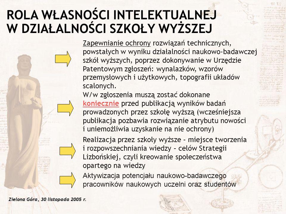 Zielona Góra, 30 listopada 2005 r. Zapewnianie ochrony rozwiązań technicznych, powstałych w wyniku działalności naukowo-badawczej szkół wyższych, popr
