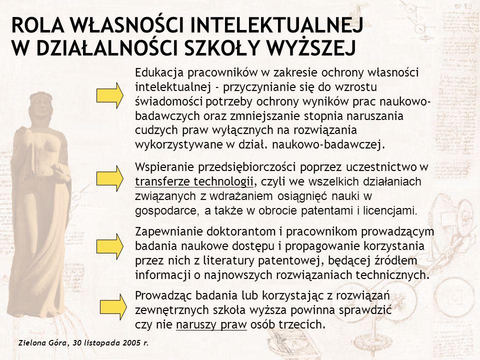 Zielona Góra, 30 listopada 2005 r. ROLA WŁASNOŚCI INTELEKTUALNEJ W DZIAŁALNOŚCI SZKOŁY WYŻSZEJ Edukacja pracowników w zakresie ochrony własności intel