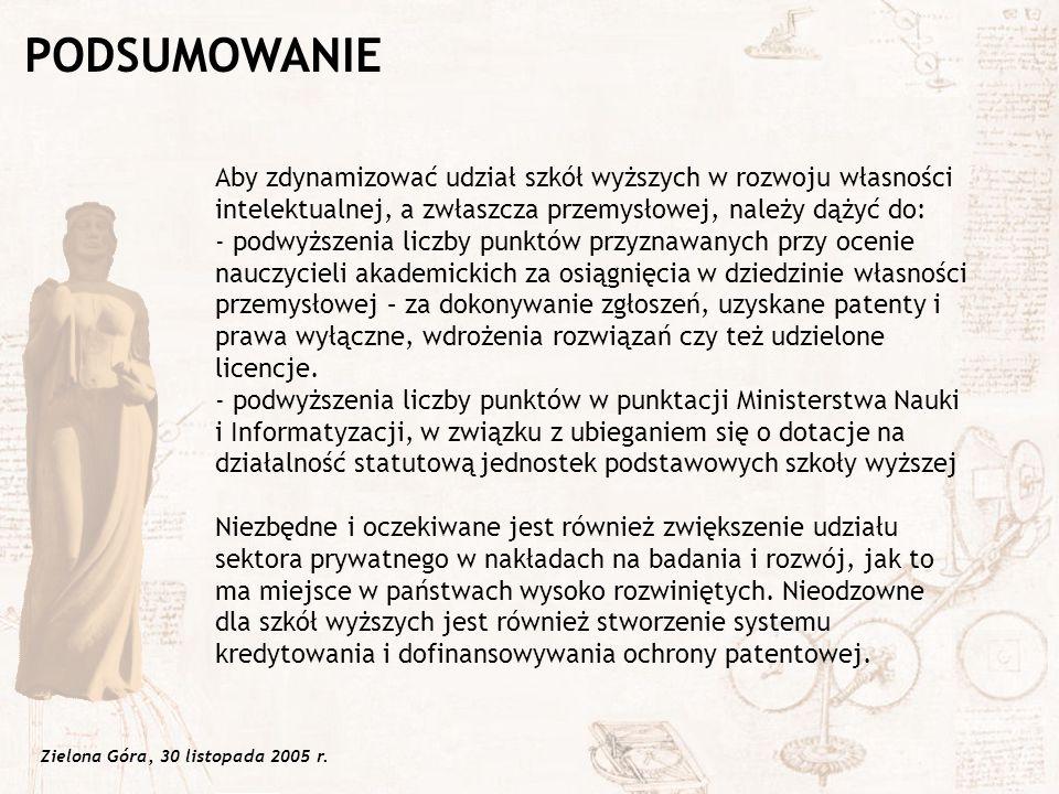 Zielona Góra, 30 listopada 2005 r. PODSUMOWANIE Aby zdynamizować udział szkół wyższych w rozwoju własności intelektualnej, a zwłaszcza przemysłowej, n